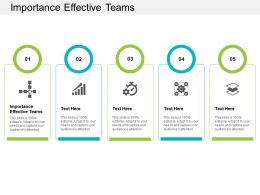 Importance Effective Teams Ppt Powerpoint Presentation Model Background Images Cpb
