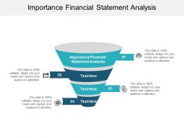 Importance Financial Statement Analysis Ppt Powerpoint Presentation Template Cpb