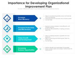 Importance For Developing Organizational Improvement Plan
