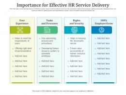 Importance For Effective HR Service Delivery