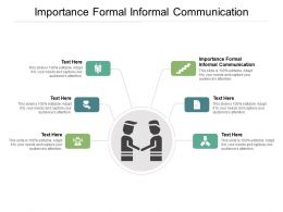 Importance Formal Informal Communication Ppt Powerpoint Presentation Outline Show Cpb