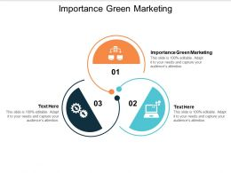 Importance Green Marketing Ppt Powerpoint Presentation Model Slideshow Cpb