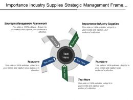 Importance Industry Supplies Strategic Management Framework Government Policies