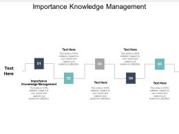 Importance Knowledge Management Ppt Powerpoint Presentation Inspiration Layout Ideas Cpb