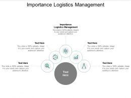 Importance Logistics Management Ppt Powerpoint Presentation Portfolio Maker Cpb