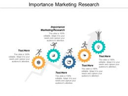 Importance Marketing Research Ppt Powerpoint Presentation Infographics Professional Cpb