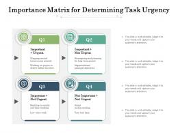 Importance Matrix For Determining Task Urgency