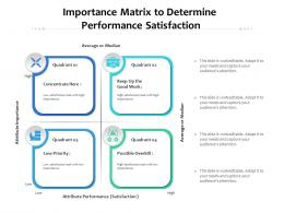 Importance Matrix To Determine Performance Satisfaction