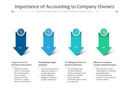 Importance Of Accounting To Company Owners