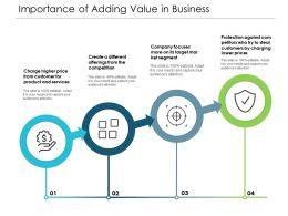 Importance Of Adding Value In Business