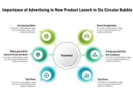 Importance Of Advertising In New Product Launch In Six Circular Bubble