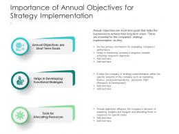 Importance Of Annual Objectives For Strategy Implementation