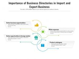 Importance Of Business Directories In Import And Export Business
