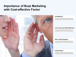 Importance Of Buzz Marketing With Cost Effective Factor