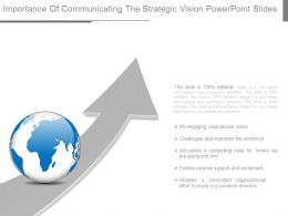 Importance Of Communicating The Strategic Vision Powerpoint Slides