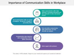 Importance Of Communication Skills In Workplace