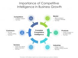 Importance Of Competitive Intelligence In Business Growth