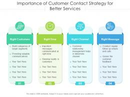 Importance Of Customer Contact Strategy For Better Services