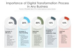 Importance Of Digital Transformation Process In Any Business