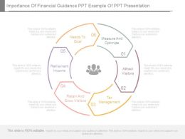 Importance Of Financial Guidance Ppt Example Of Ppt Presentation