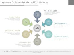 Importance Of Financial Guidance Ppt Slide Show
