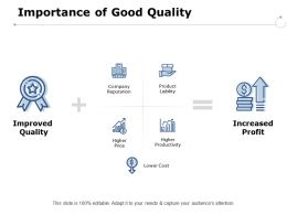 Importance Of Good Quality Dollar Ppt Powerpoint Presentation Pictures Topics
