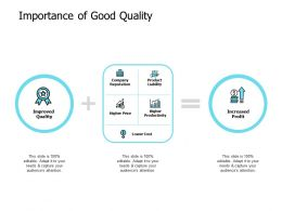Importance Of Good Quality Improved Increased Profit Ppt Powerpoint Presentation Slides Icon