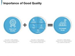 Importance Of Good Quality Improved Quality Increased Profit Ppt Powerpoint Presentation Slides Good