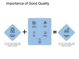 Importance Of Good Quality Increased Growth Ppt Powerpoint Presentation Show Topics