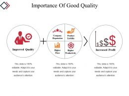 Importance Of Good Quality Powerpoint Slide Design Templates