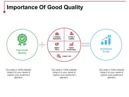 Importance Of Good Quality Ppt Gallery Grid