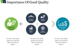 Importance Of Good Quality Presentation Powerpoint