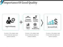 Importance Of Good Quality Presentation Visuals