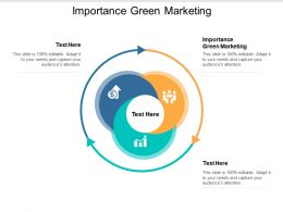 Importance Of Green Marketing Ppt Powerpoint Presentation Ideas Good Cpb