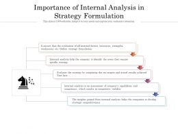 Importance Of Internal Analysis In Strategy Formulation
