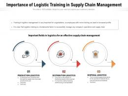 Importance Of Logistic Training In Supply Chain Management
