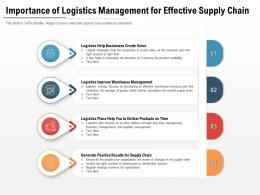 Importance Of Logistics Management For Effective Supply Chain