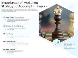 Importance Of Marketing Strategy To Accomplish Mission