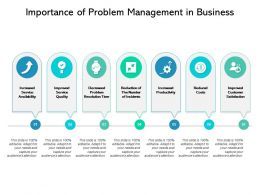 Importance Of Problem Management In Business