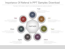 Importance Of Referral In Ppt Samples Download