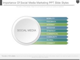 Importance Of Social Media Marketing Ppt Slide Styles