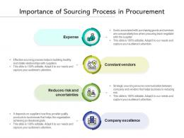 Importance Of Sourcing Process In Procurement