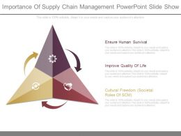 Importance Of Supply Chain Management Powerpoint Slide Show