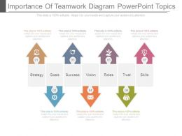 Importance Of Teamwork Diagram Powerpoint Topics