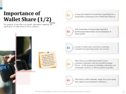 Importance Of Wallet Share Aids Firms Powerpoint Presentation Elements