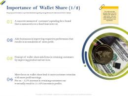 Importance Of Wallet Share Brand Share Of Category Ppt Template