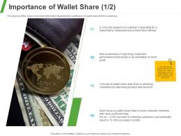Importance Of Wallet Share Business Ppt Powerpoint Presentation Gallery Infographics