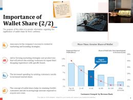 Importance Of Wallet Share Saving Huge Powerpoint Presentation Aids