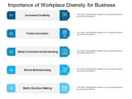 Importance Of Workplace Diversity For Business