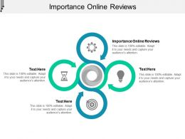 Importance Online Reviews Ppt Powerpoint Presentation Shapes Cpb